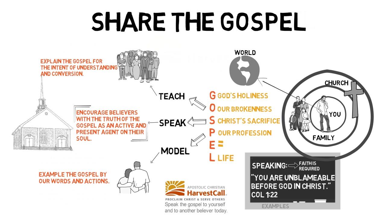 Sharing the Gospel Bible Study / Apostolic Christian HarvestCall